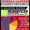 Utopia in Numbers: Pixel People Infographic