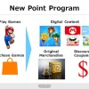 Nintendo's Smart Device Plans and Rewards Program Revealed