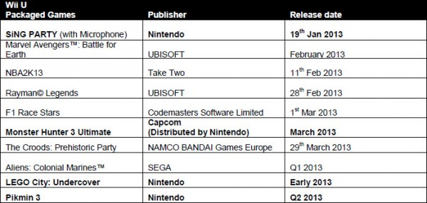 Wii-U-Packaged-Games-2013