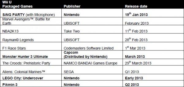 Wii-U-Packaged-Games-2013