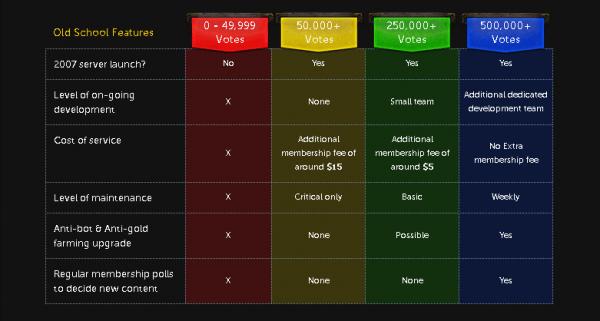 RuneScape-2007-Voting-Criteria-Image-01