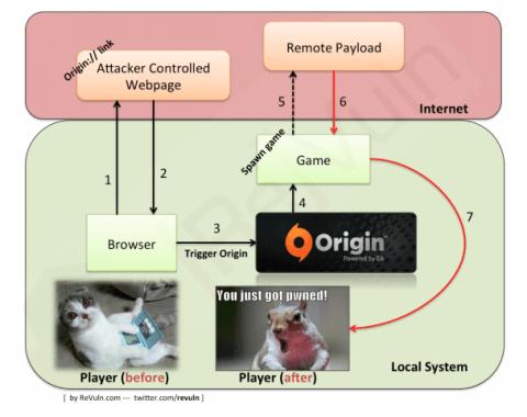Origin-hacking.jpg