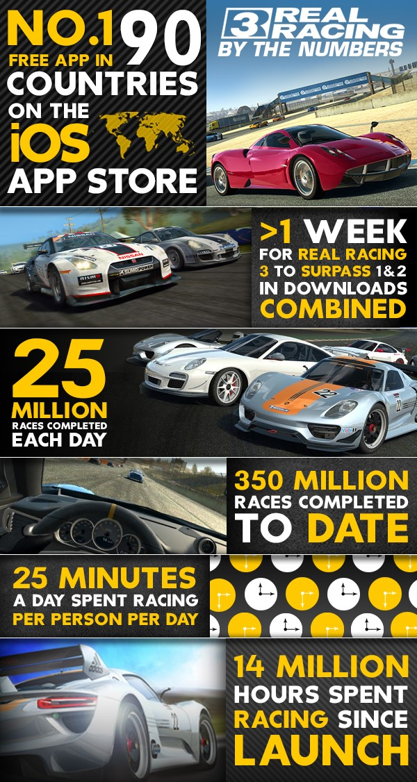 real-racing3-infographic
