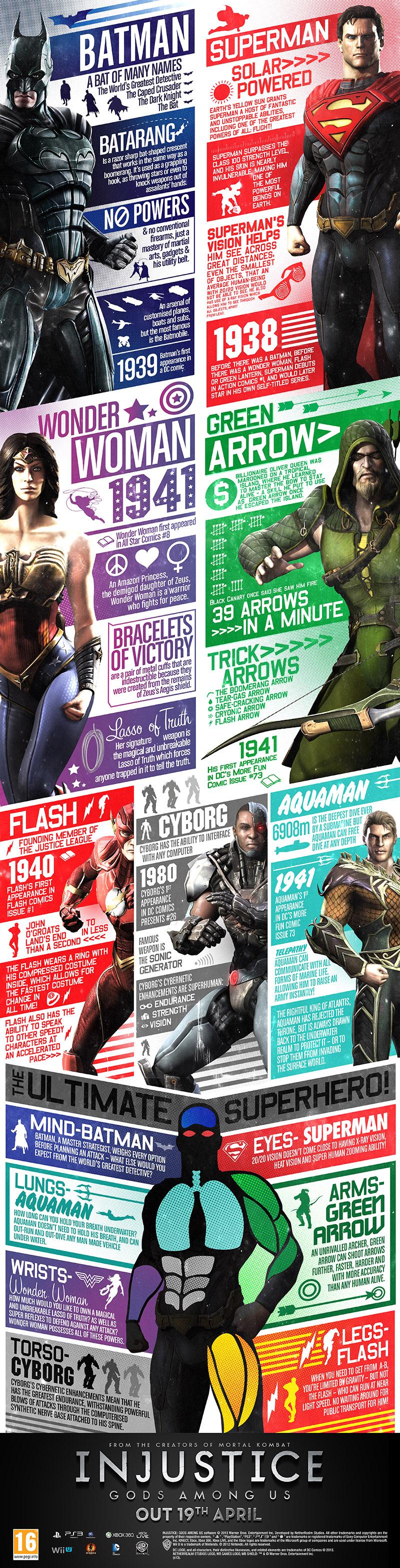 Injustice-Hero-Infographic-01