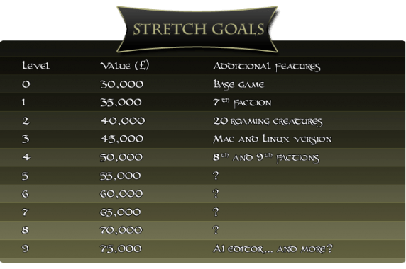 Worlds-of-Magic-Stretch-Goals-02