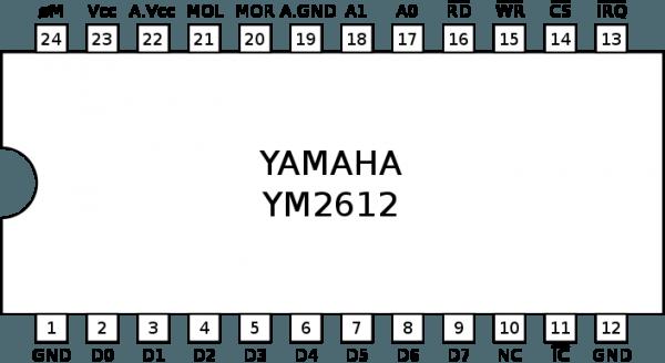 yamaha-ym2612-pinout-01
