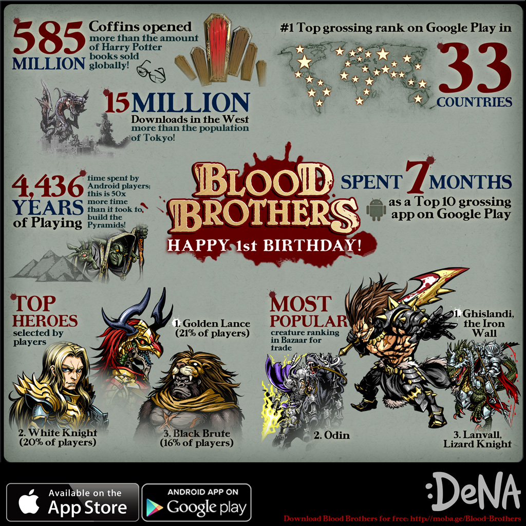 Blood-Brothers-Anniversary-Infographic-01