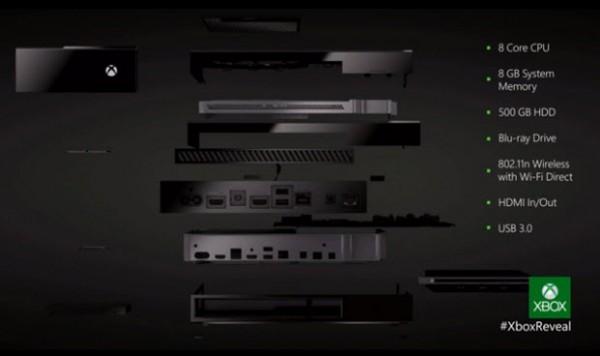 Xbox-One-Architecture-01