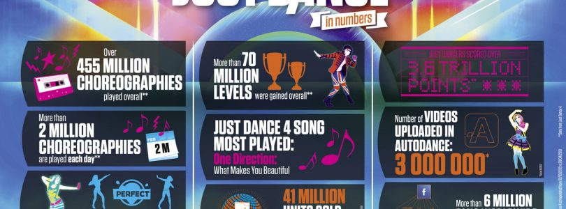 Just Dance Celebrates 6 Million Fans with Trivia Game