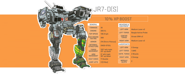 MechWarrior-Online-JR7-DS-Model-Description-01