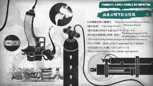 Attack On Titan – Official 3D Maneuver Gear