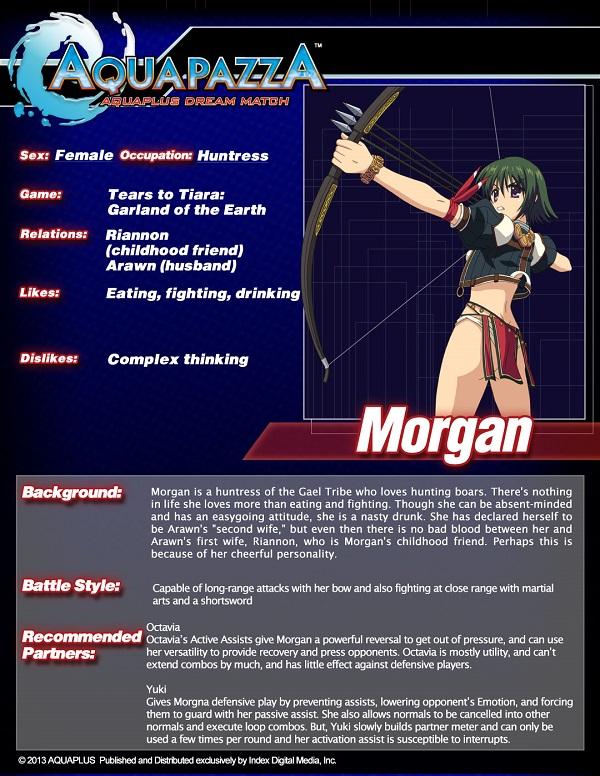 aquapazza-char-sheet-morgan