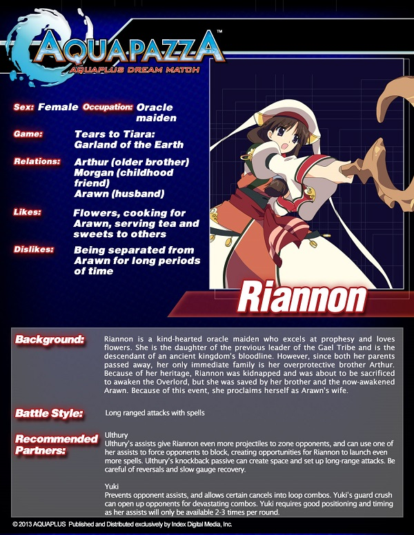 aquapazza-riannon-char-sheet