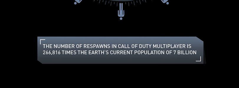 It's Call of Duty Time! Stats Infographic Details The 'Call of Duty Time'