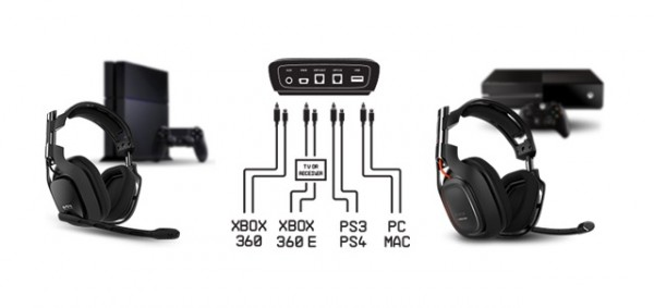 Astro Gaming Provides Update On Gaming Headset Next Gen