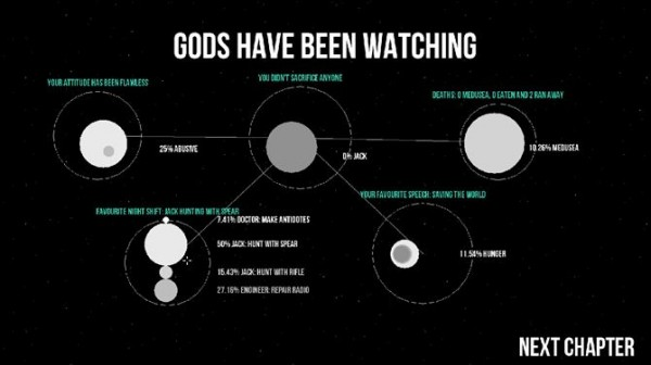 Gods-Will-Be-Watching-Screenshot-05
