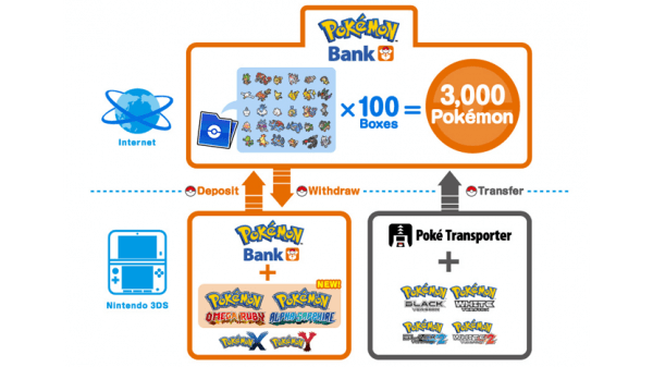pokebank-explanation-promo-01