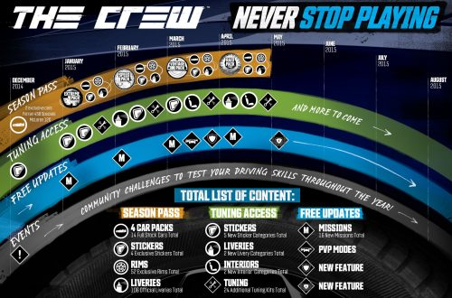 The Crew Season Pass Announced