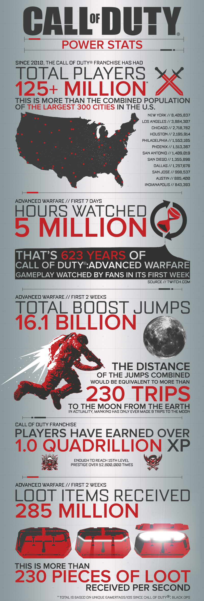 call-of-duty-infographic-01
