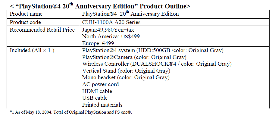 Playstation-40-20-Anniversry-Edition-Product-Outline
