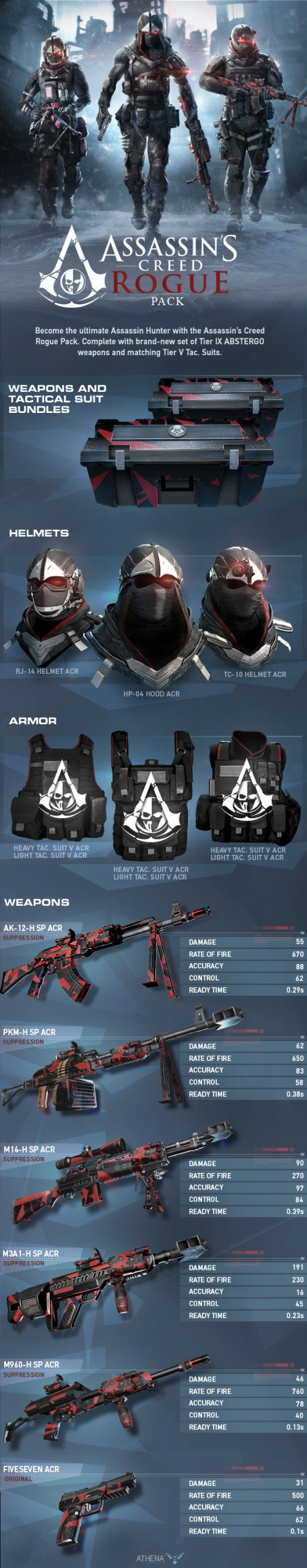 Assassin's Creed Rogue Content Sneaking onto Tom Clancy's Ghost Recon Phantoms
