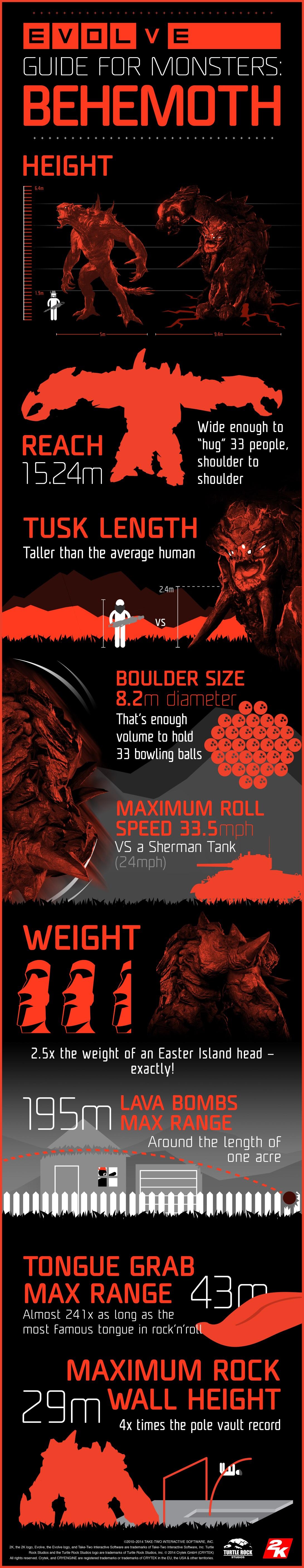 evolve-infographic-001