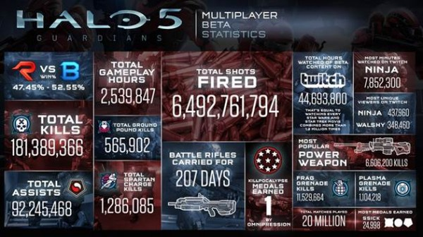 halo-5-guardians-infographic-01