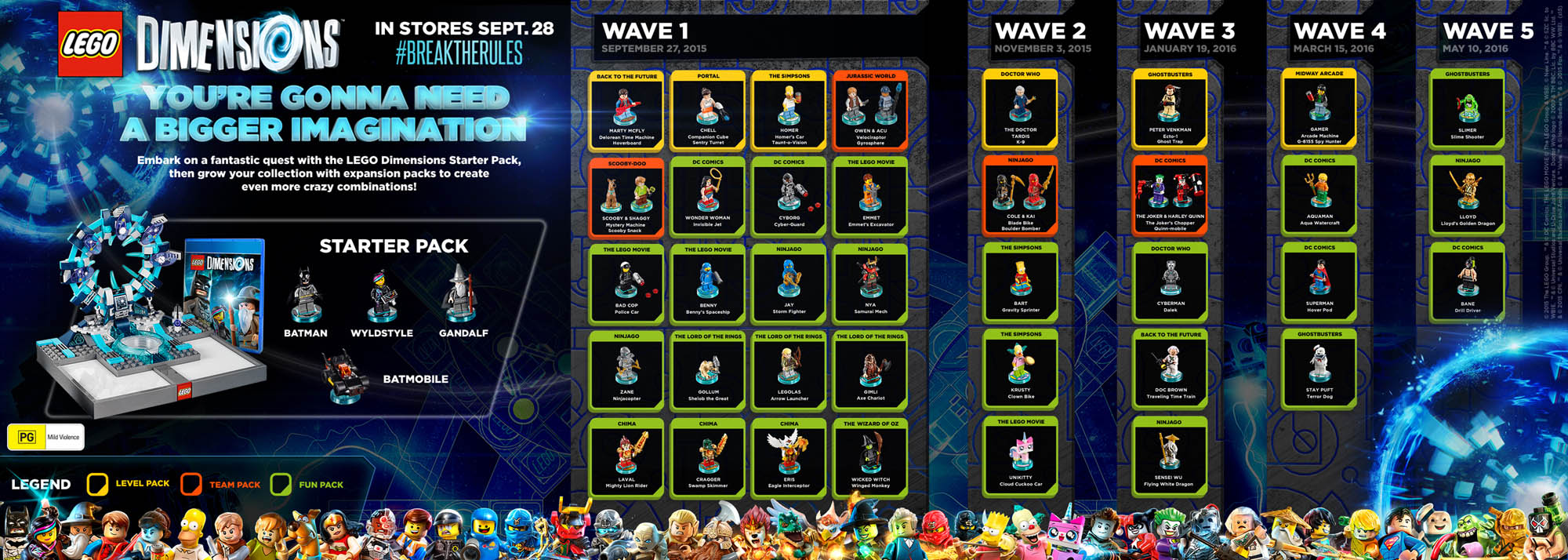 lego-dimensions-infographic-02