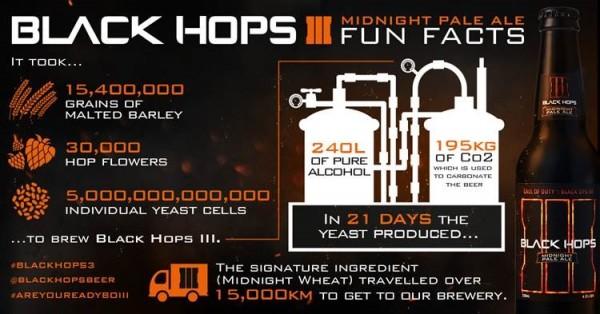 Call-of-Duty-Black-Hops-III-Artwork