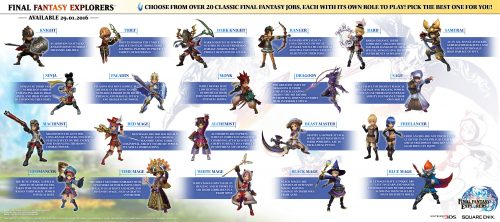 Learn About the 21 Jobs in Final Fantasy Explorers
