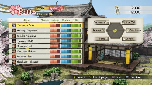 Samurai Warriors 4 Empires' Castle Mechanics Detailed