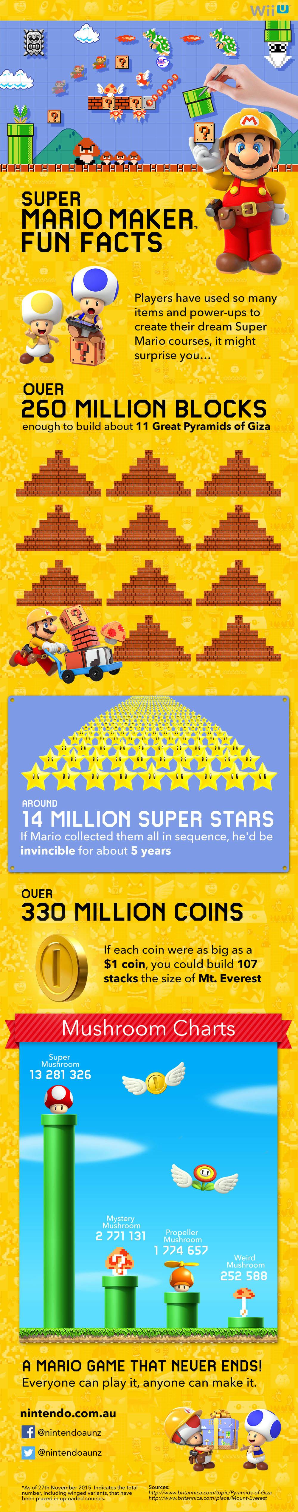 super-mario-maker-infograph-01