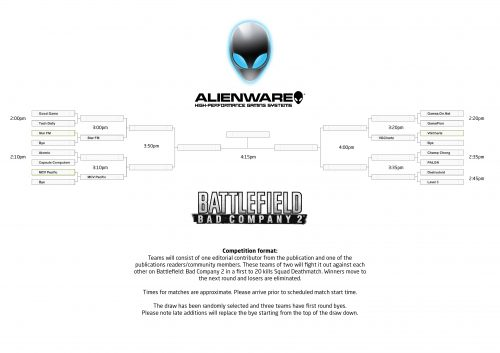 Alienware Comp at EB Games Expo Final Draw