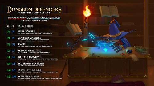 Dungeon Defenders – Over 250,000 Sold