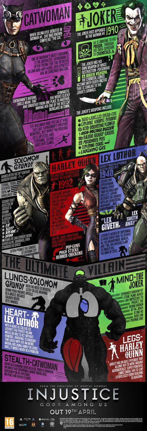 Injustice: Gods Among Us – Ultimate Hero/Villain Infographic