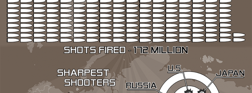 Iron Force Country Statistics Released