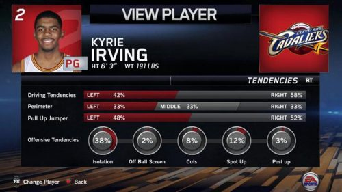 NBA LIVE 14 To Give Players Daily Updates