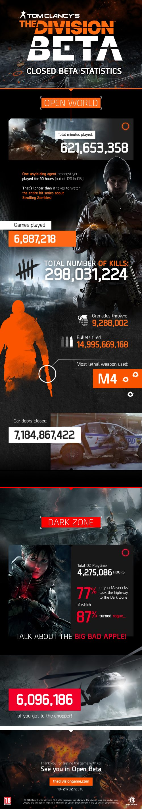 Get one More Chance at the Tom Clancy's The Division Beta from February 19-21
