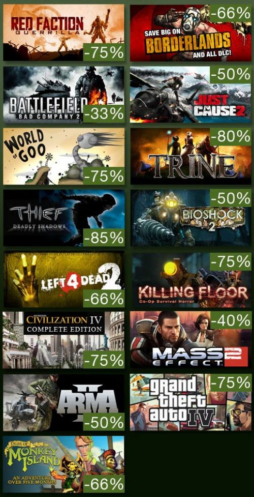 Steam Summer Deals: Last Day of Sales + GAME GIVE AWAY !!